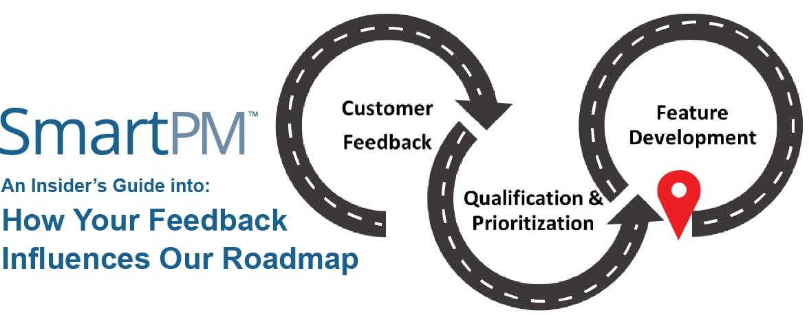 roadmap 3-100